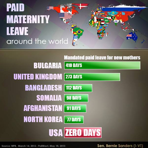 PAID MAT LEAVE PRO LIFE OTHER COUNTRIES