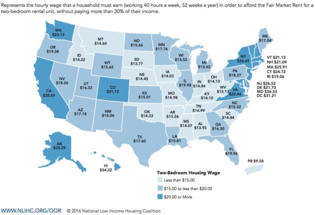 rent states